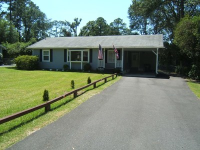 Valdosta GA Single Family Home For Sale: $74,900