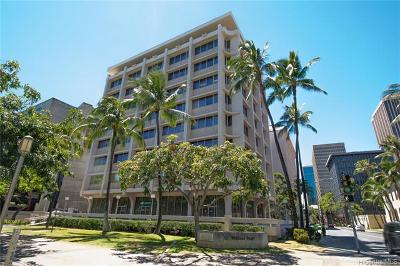 Honolulu HI Condo/Townhouse For Sale: $287,000