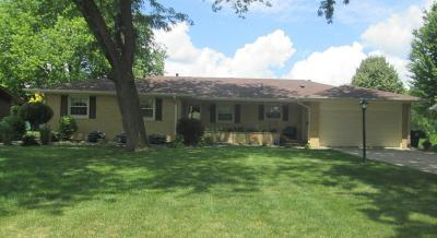 Boone Single Family Home For Sale: 1129 Country Club Drive