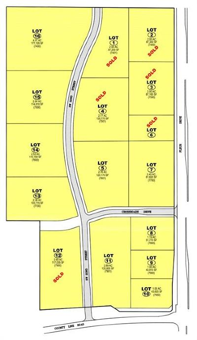 Des Moines Residential Lots & Land For Sale: 7901 SW 22nd Street