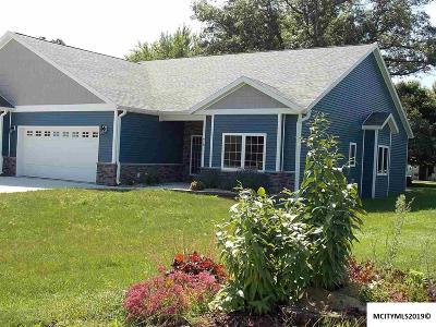 Single Family Home For Sale: 618 4th St NE