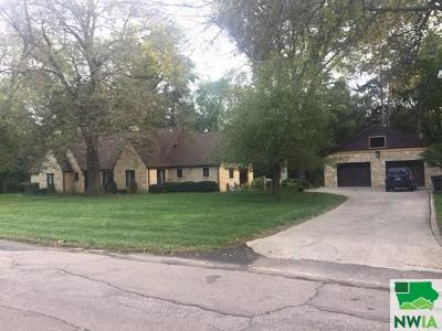 Single Family Home For Sale: 24 40th St