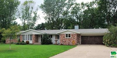 Single Family Home For Sale: 422 15th Street
