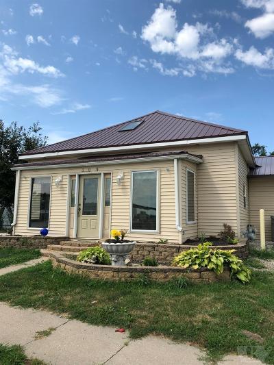 Monroe County Single Family Home For Sale: 309 N D Street