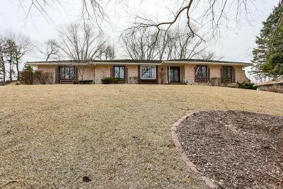 Council Bluffs Single Family Home For Sale: 107 Kingsridge Circle