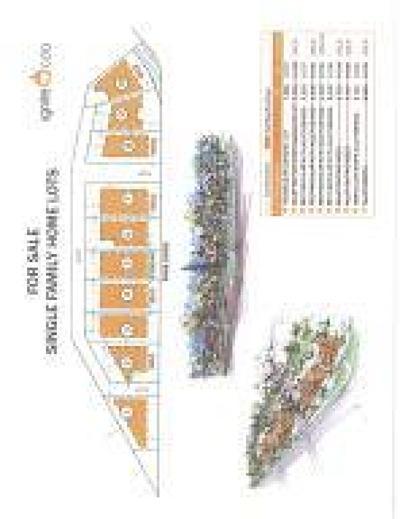 Coeur D'alene Residential Lots & Land For Sale: 612 N Park Dr