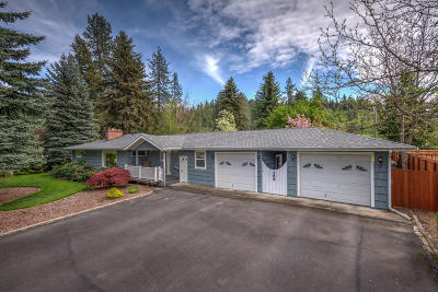 Coeur D'alene Single Family Home For Sale: 100 N Lakeview Dr