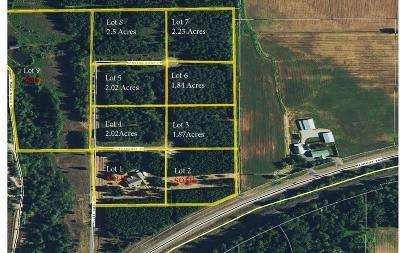 Sandpoint Residential Lots & Land For Sale: Lot 3 Clydesdale Ct