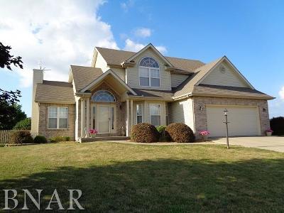 LeRoy Single Family Home For Sale: 116 Falcon Ridge Drive