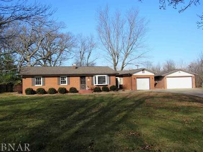 Clinton IL Single Family Home Pending: $179,500