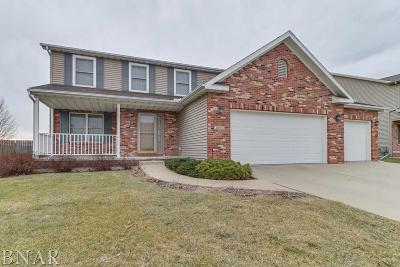 Normal Single Family Home For Sale: 1509 Olmsted Road