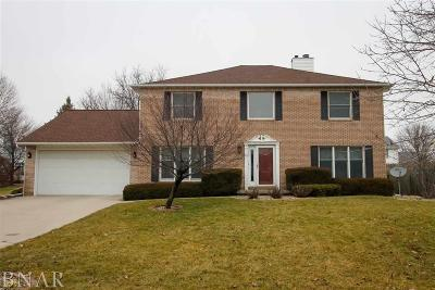Normal Single Family Home For Sale: 1610 Sanderson Ct.