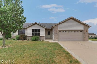 Normal Single Family Home For Sale: 1829 Derek Dr