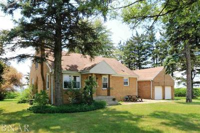 Normal Single Family Home For Sale: 2221 W Raab Rd