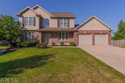Normal Single Family Home For Sale: 701 Balsam Rd