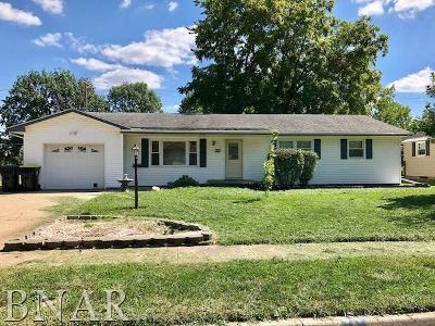 Normal Single Family Home For Sale: 809 Dillon