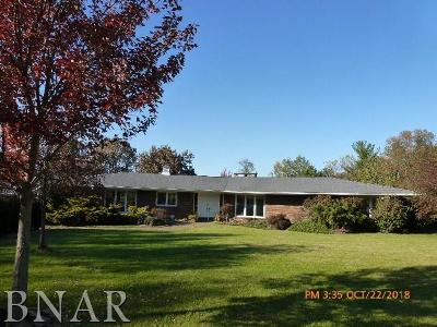 Clinton Single Family Home For Sale: 5411 Hickory Manor Lane