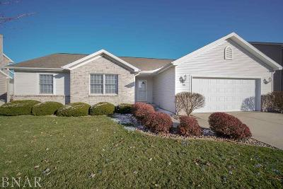 Normal Single Family Home For Sale: 1196 Lynx Lane