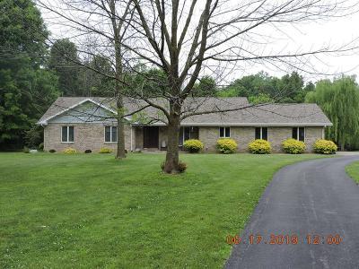 Vermilion County Single Family Home For Sale: 1145 E Winter