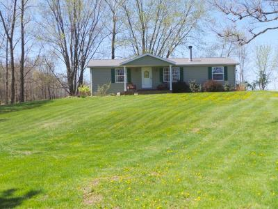 Single Family Home For Sale: 1037 County Road 1850e
