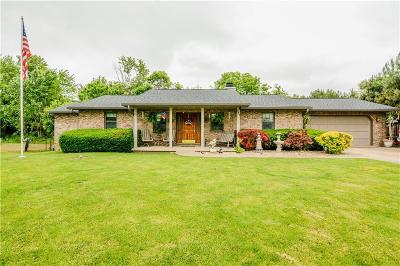 Warrensburg Single Family Home For Sale: 150 Illinois Street