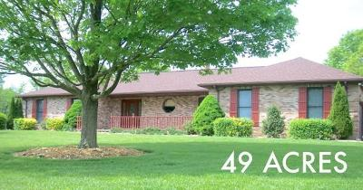 Carbondale Single Family Home Active Contingent: 1883 Country Club Road
