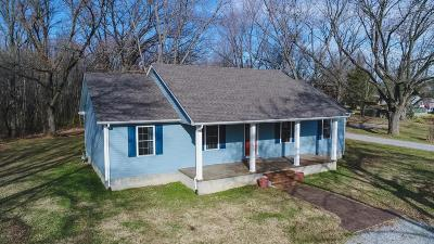 Single Family Home For Sale: 1102 Cedar Street