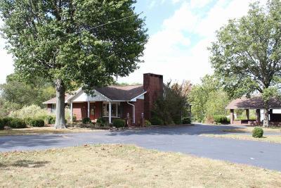 Murphysboro Single Family Home For Sale: 1853 Hoffman Road