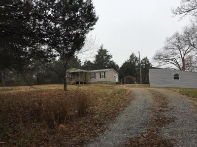 Anna Single Family Home For Sale: 2835 Campground Road