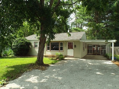 Carbondale Single Family Home For Sale: 912 W Linden