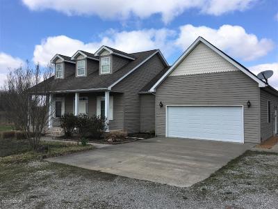 Murphysboro Single Family Home For Sale: 1589 W Harrison Rd Road