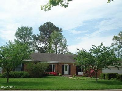 Marion Single Family Home For Sale: 1805 Julianne Drive