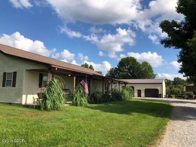 Murphysboro Single Family Home For Sale: 1514 Water Plant Road