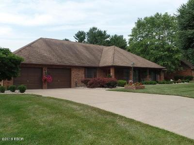 Marion Single Family Home For Sale: 1803 Wolff Drive