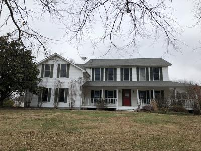 Carbondale Single Family Home For Sale: 507 Phillips Road