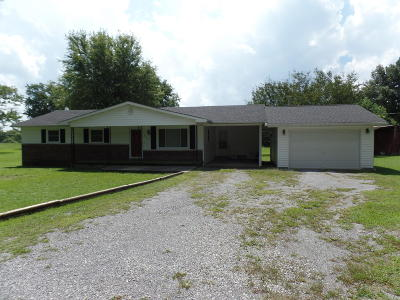 Saline County Single Family Home For Sale: 619 Roberts Street