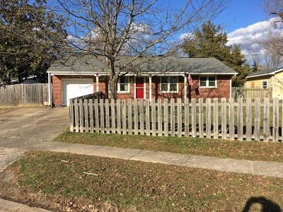 Carbondale Single Family Home For Sale: 403 S Dixon