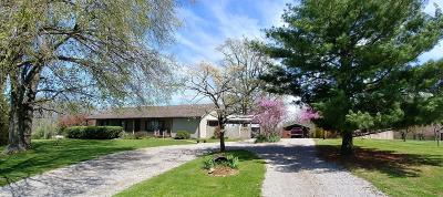 Saline County Single Family Home For Sale: 1145 Telephone Road