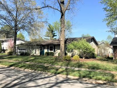 Carbondale Single Family Home For Sale: 615 S Terrace Drive
