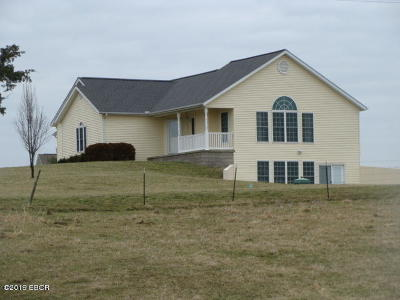 Johnson County Single Family Home For Sale: 1280 Wolf Creek Road