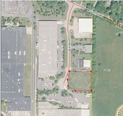Woodstock Residential Lots & Land Re-Activated: 1006 Courtaulds Drive