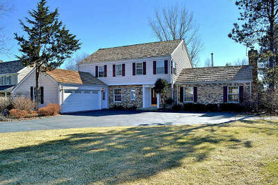 Lake Forest Single Family Home Price Change: 1077 Coventry Drive