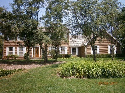 Lake Forest Single Family Home Contingent
