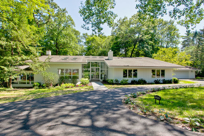 Lake Forest Single Family Home Contingent: 1200 North Sheridan Road