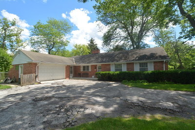 Lake Forest Single Family Home Contingent: 595 North Waukegan Road
