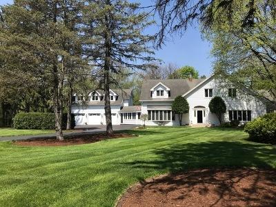 Wheaton Single Family Home Price Change: 1515 Waldorth Court