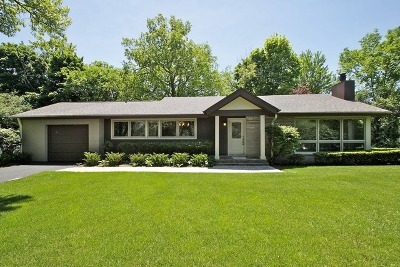 Lake Forest Single Family Home Price Change: 421 East Westleigh Road