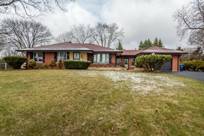 Hickory Hills  Single Family Home Re-Activated: 9220 South 84th Avenue