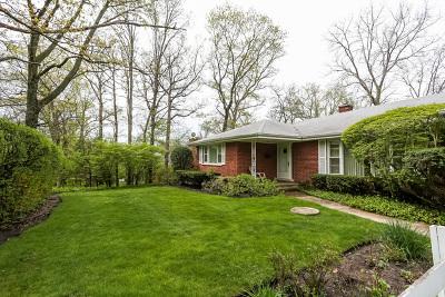 Highland Park Single Family Home For Sale: 1254 Crofton Avenue
