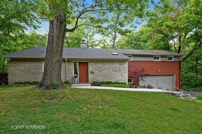 Highland Park Single Family Home For Sale: 588 Sheridan Road